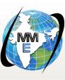 Job Description of Business Development Manager