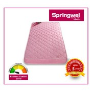 Buy Perfect Mattress for Yourself - Springwel
