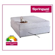 Strong & Durable Bed Bases - Springwel