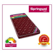 Now Buy Mattress in Chennai from Springwel