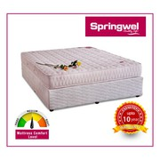 Shop from the Best Mattress Suppliers in India - Springwel