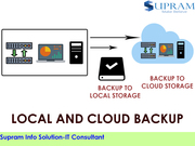 Best Local and cloud backup company.