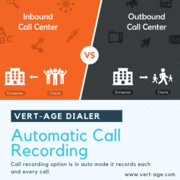 Automated Phone Call Software