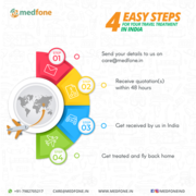 Medical Tourism to India- in 4 Easy Steps with Medfone