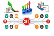 Best SEO Services For Small Services